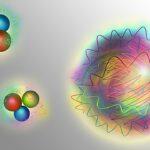 """Después de 50 años de «cacería» el CERN confirma el descubrimiento del """"odderon"""""""
